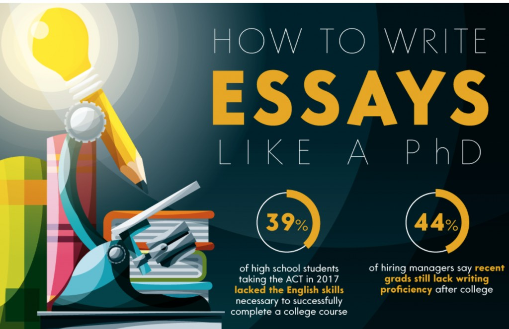 009 Essay Example How To Write Perfect Remarkable A For College Good Admissions The Ged Test Large