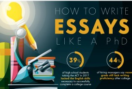 009 Essay Example How To Write Perfect Remarkable A For College Good Admissions The Ged Test