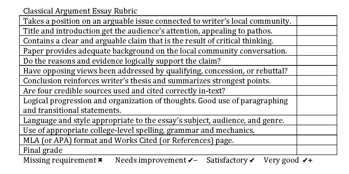 Classical argument essay