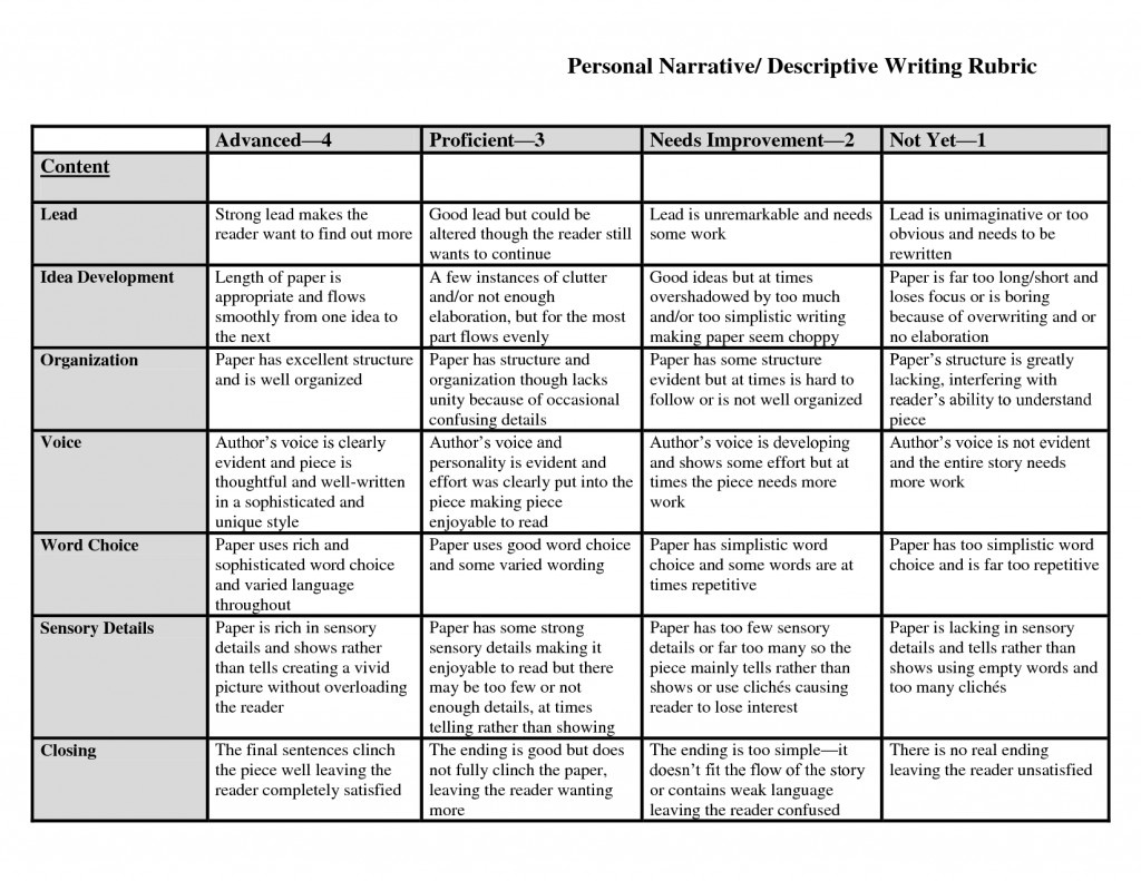 009 Essay Example Rubrics In Writing Formidable Holistic For Pdf Rubric Middle School Large