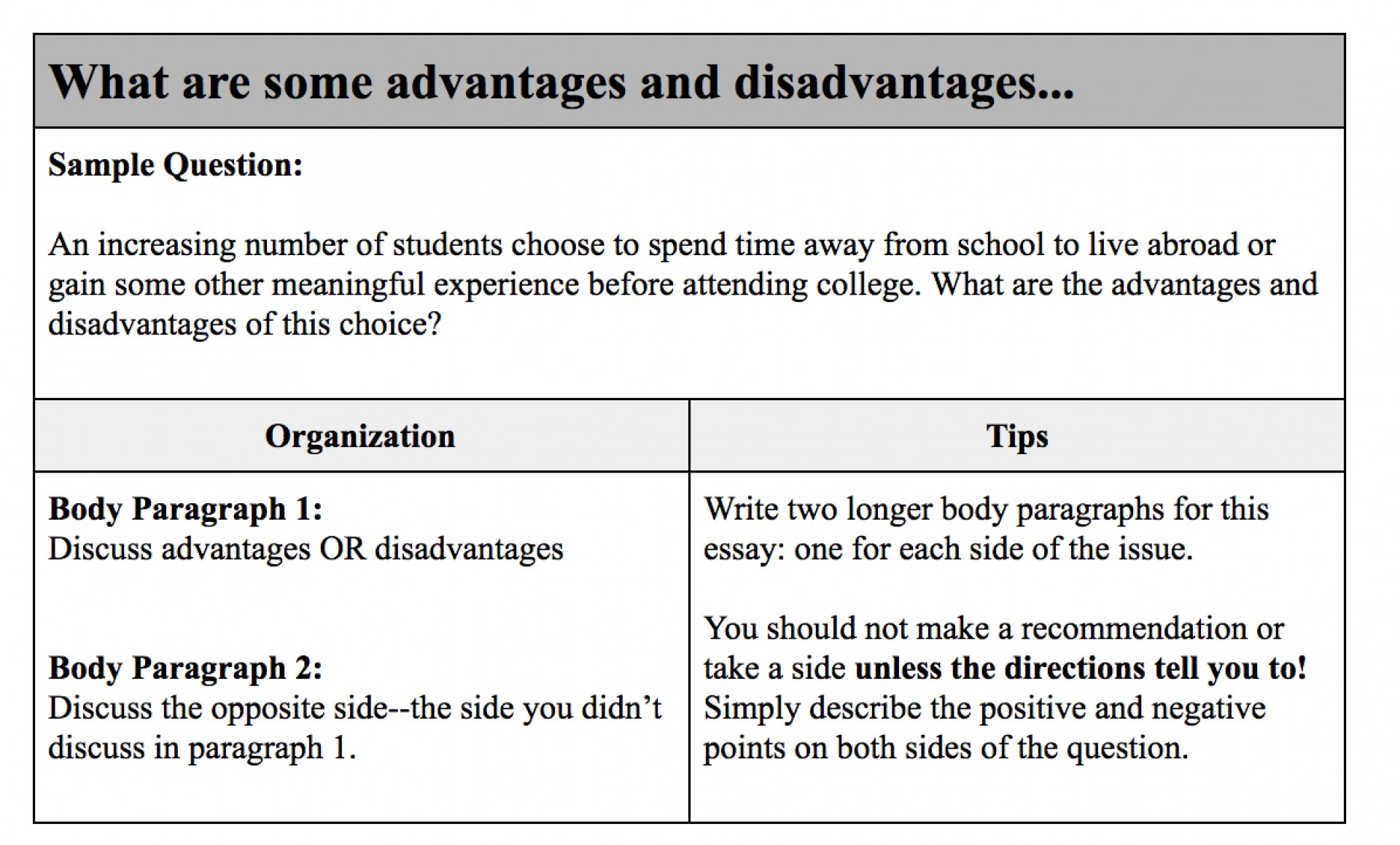 009 Essay Organization Example Impressive Techniques Activity Definition 1920