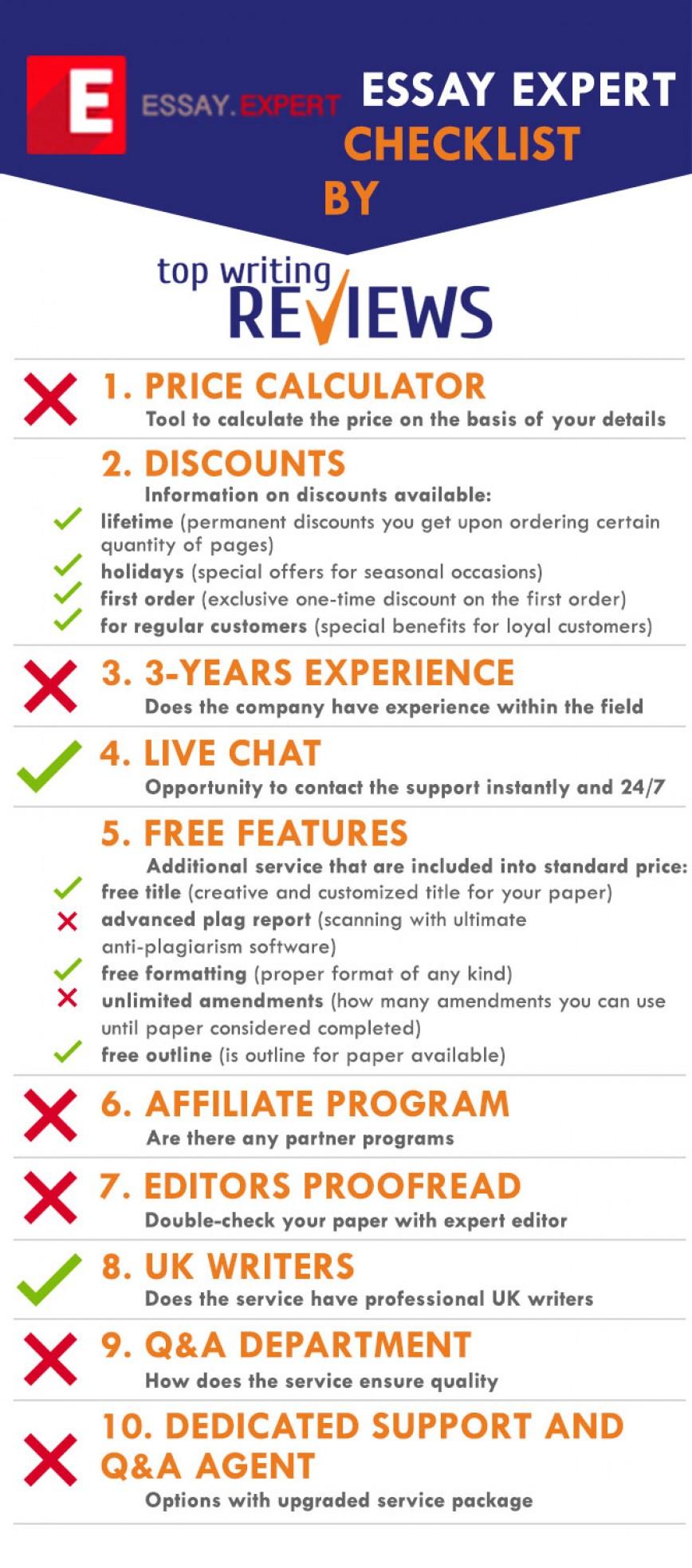 009 Essay Pro Reviews Service Review Expert Testimonials Prices Checklist Of Essayexpert By Topwritingre Writing Services Uk Smart Australian Forum Australia Outstanding Writer