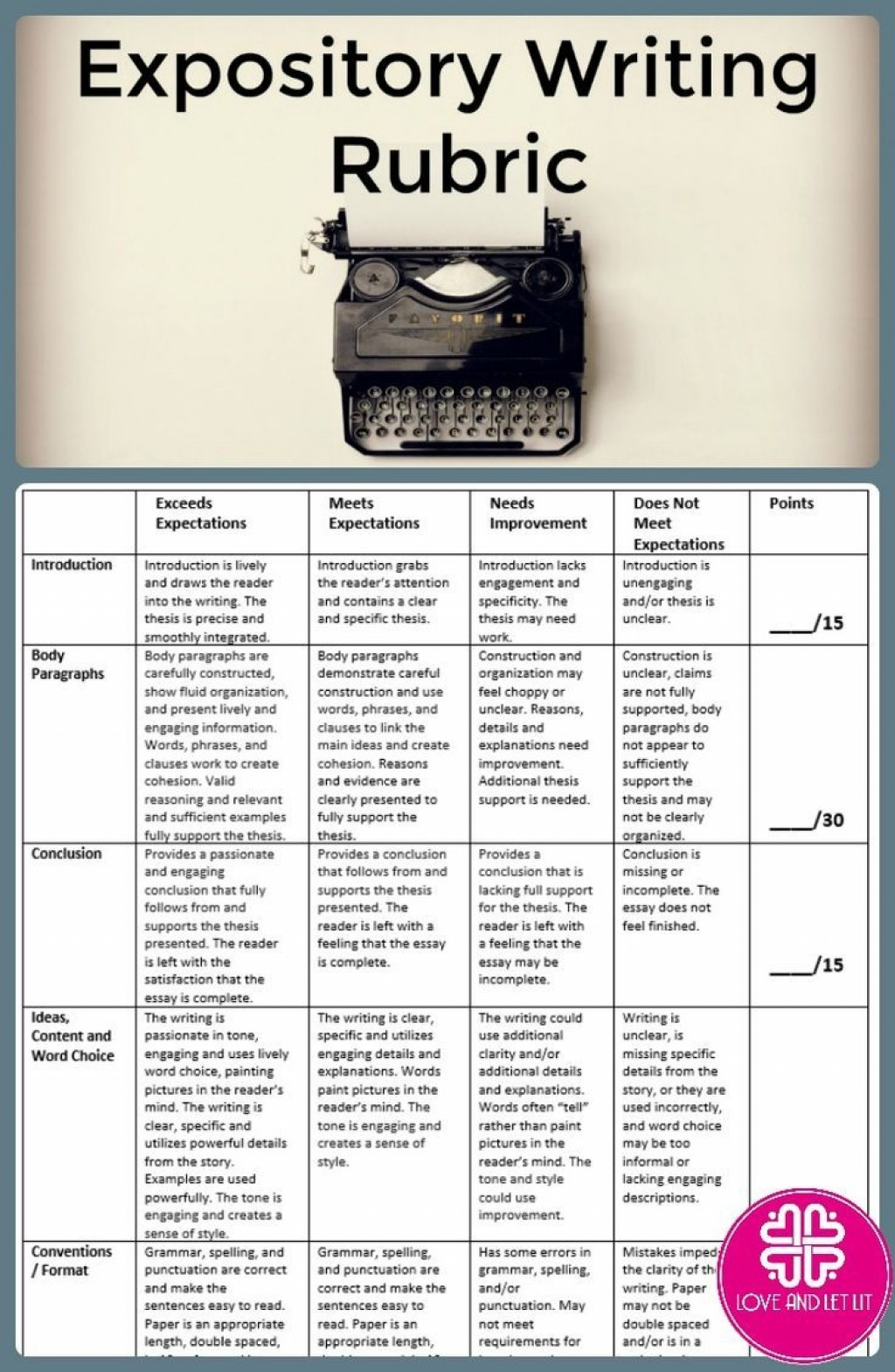009 Expository Essay Rubric Example Awesome 5th Grade Informative Writing 4 7th Large