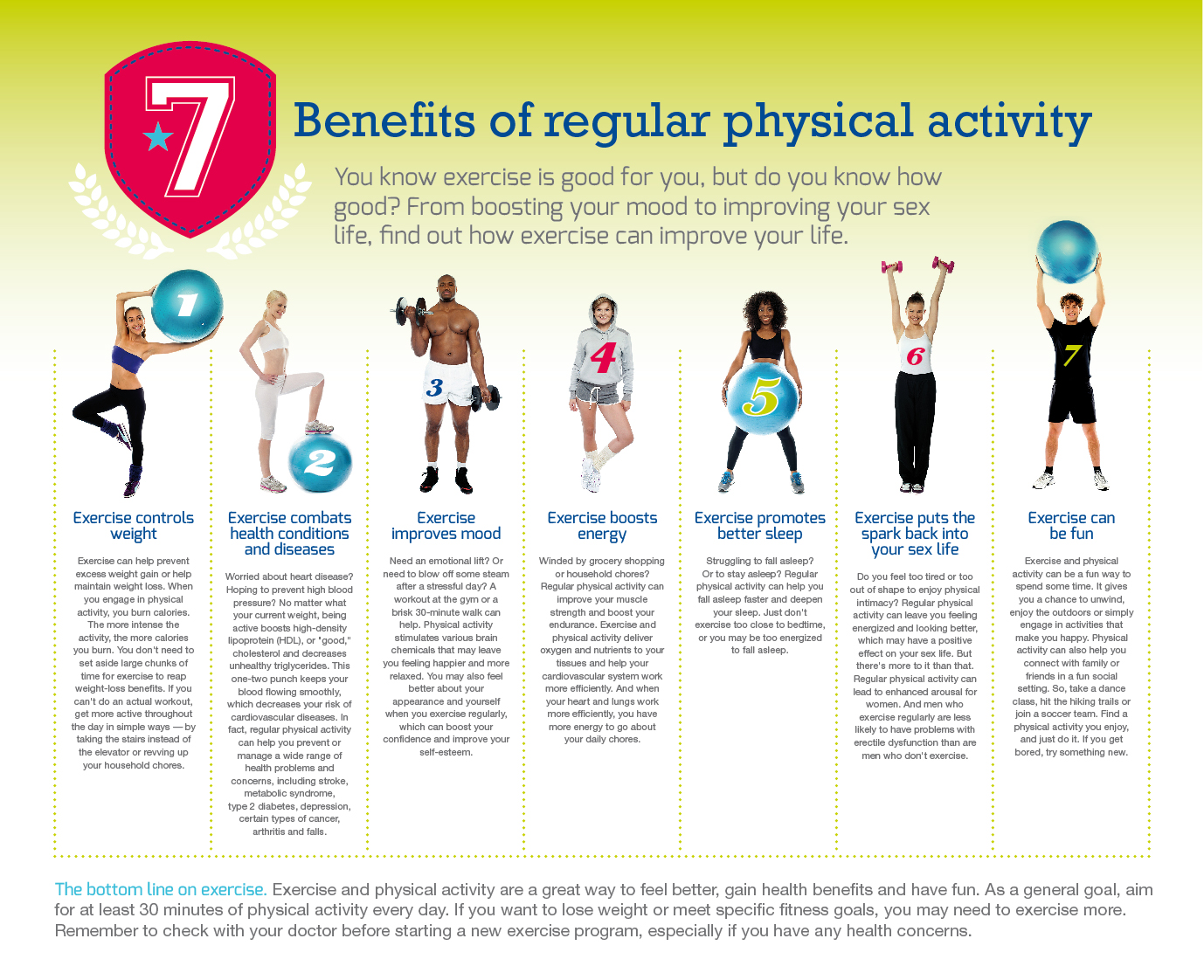 009 Fedhealth Exercise Infographic Jpg Essay Example On Sleep And Good Fascinating Health Full