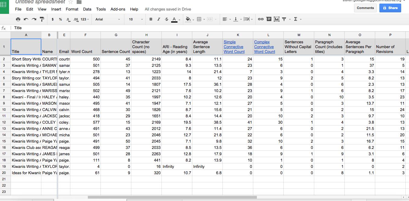 009 Help123 Essay Example Help Google Sheets And Metrics For Writing The Write My Screenshot Me Free I Beautiful Full