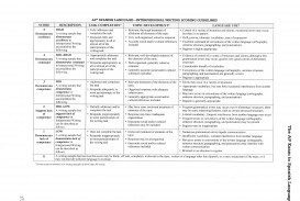 009 Img 0004 New Persuasive Essay Rubric Stunning Argumentative Grade 10 8th Doc Middle School Pdf