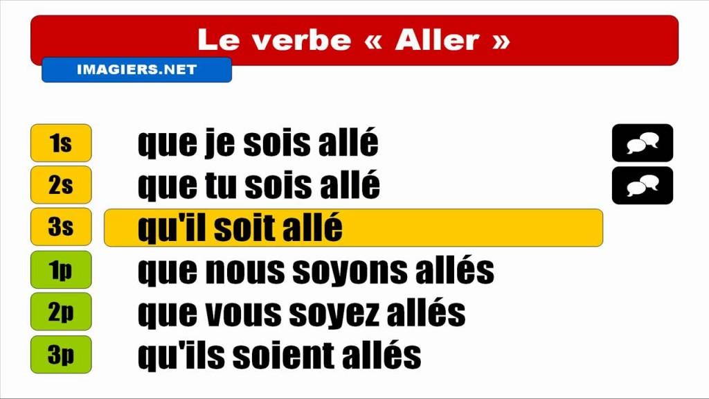 009 Maxresdefault Essayer Conjugation French Essay Breathtaking Future Verb Past Large