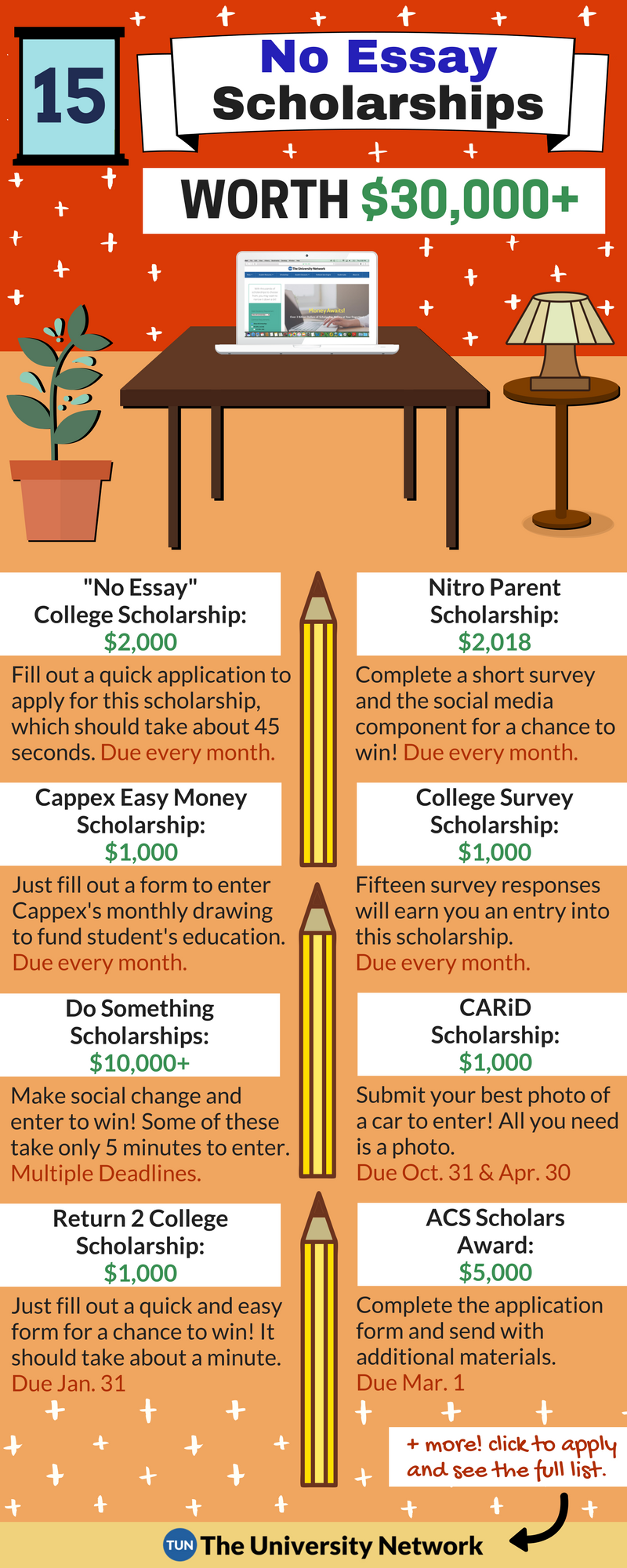 009 No Essay Scholarships For High School Seniors Rare 2017 2019 Full