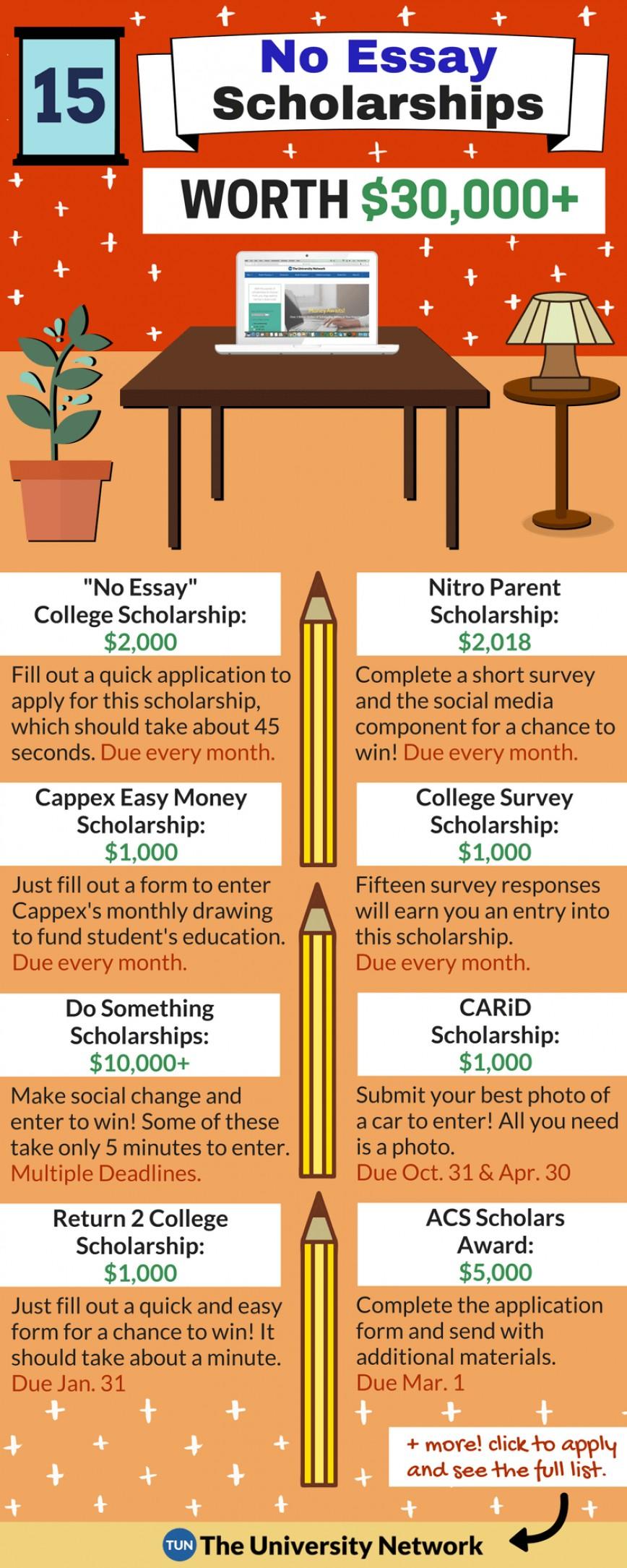009 No Essay Scholarships For Seniors Example Singular 2018 High School