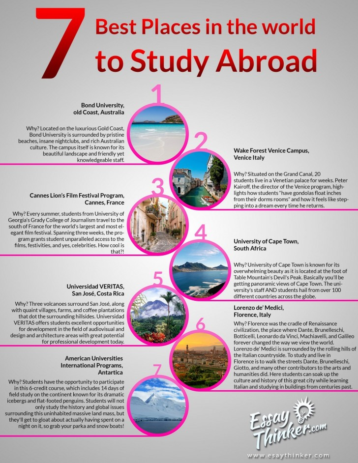 009 Studying Abroad Essay Example Best Places In The World To Study 53f49ac1d4c9b W1500 Beautiful Sample Ielts Conclusion Pdf 728