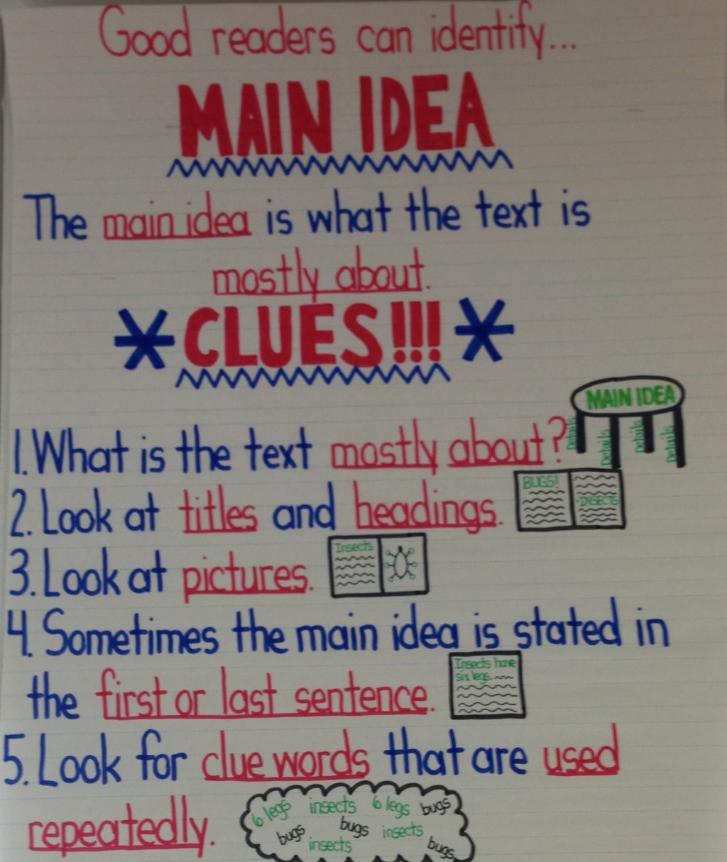 009 What Is The Main Idea Of Reads Essay I Pencil Wonderful Large