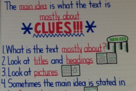 009 What Is The Main Idea Of Reads Essay I Pencil Wonderful