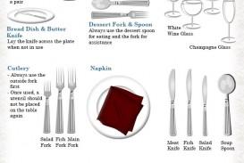 010 Basic Table Manners Essay Wonderful