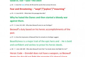 010 Beowulf Epic Hero Essay Example 007092935 2 Amazing Assignment Conclusion