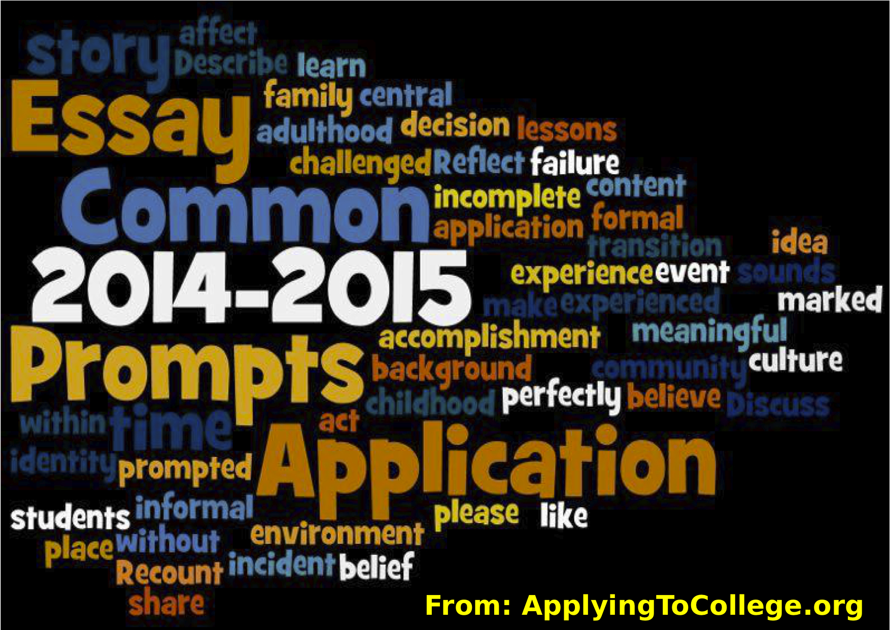 010 College Essay Prompts Example Shocking 2015 Admission Full