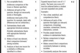 010 Compare And Contrast Essay Rubric Example Wondrous 3rd Grade High School 320