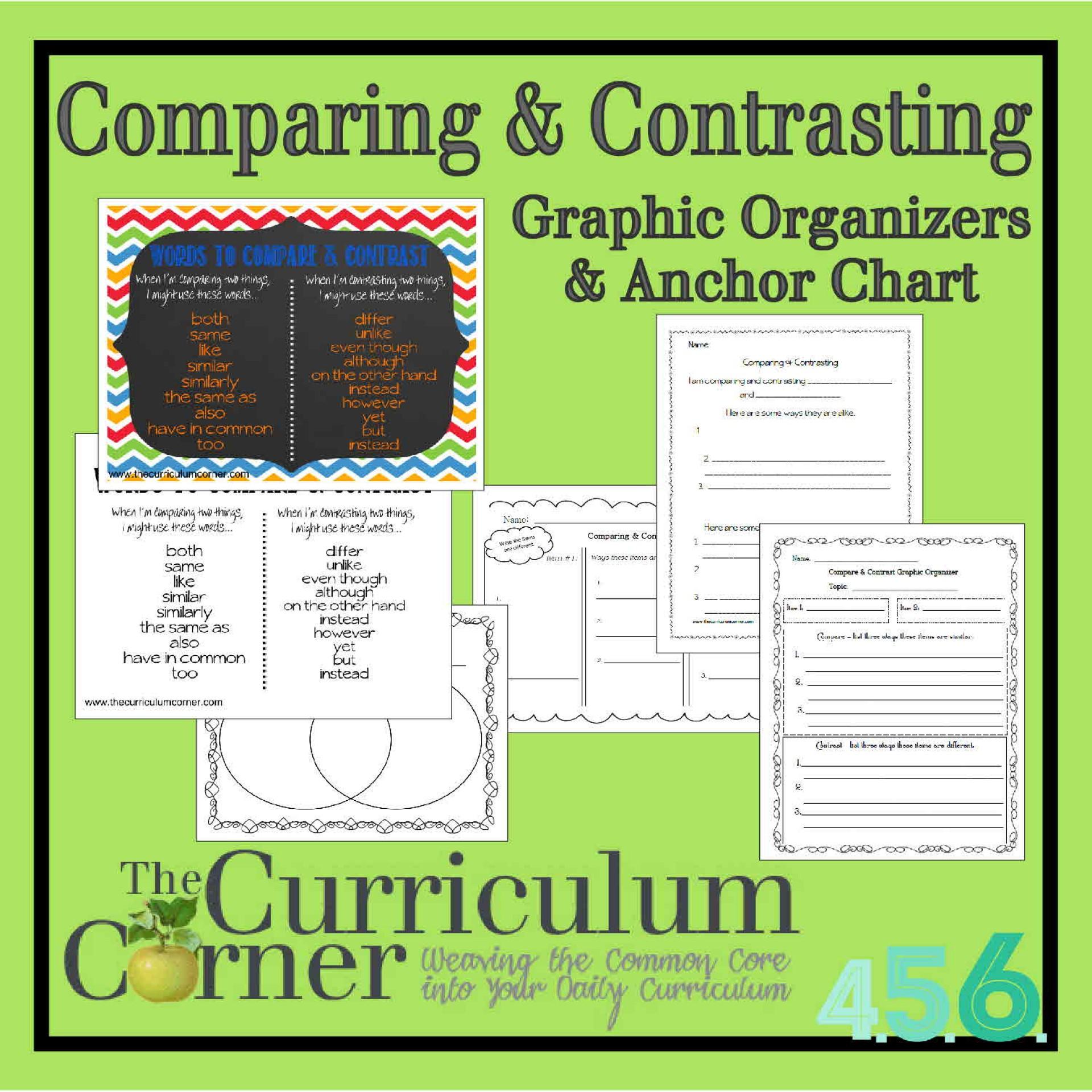 010 Comparecontrasticon456 Essay Example Compare And Contrast Graphic Wondrous Organizer Middle School 1920
