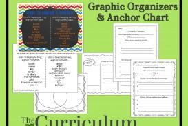 010 Comparecontrasticon456 Essay Example Compare And Contrast Graphic Wondrous Organizer Middle School