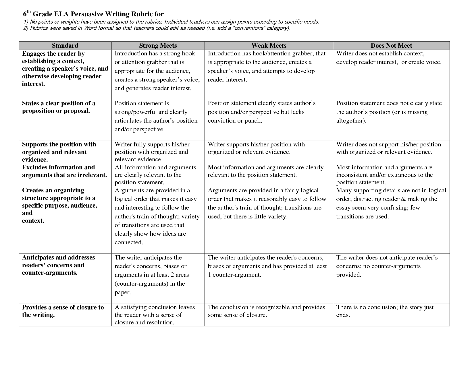 010 Components Of Persuasive Essay 6th Grade Writing Rubric 6 Buy Argumentative Online Order Incredible Full