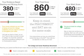 010 Essay Example 4118765505 New Sat Score Stirring Release Average For Harvard Date 320