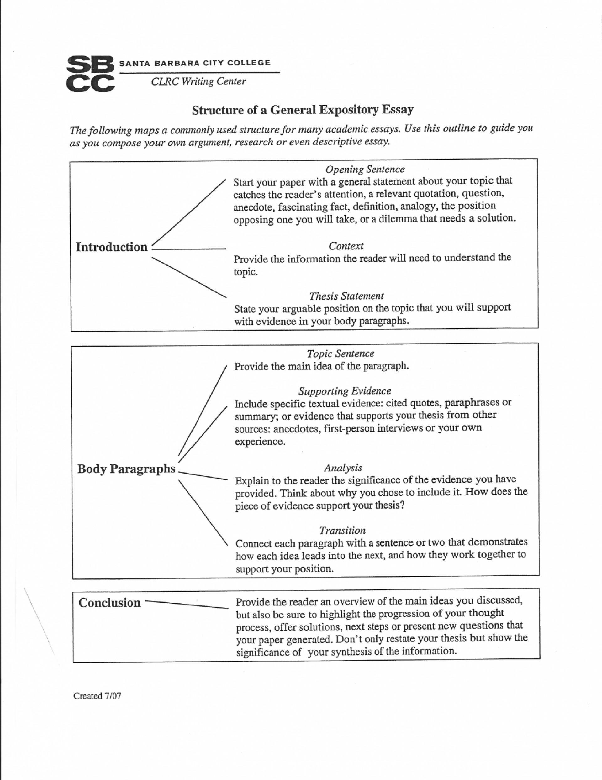 Essay organization types