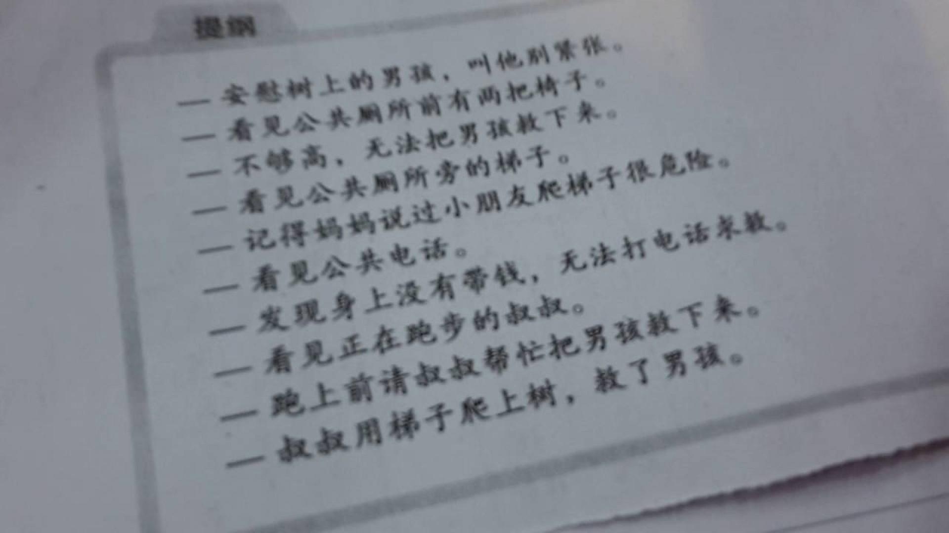 010 Essay Example Chinese Amazing Art Topics Vce Formats Sheet 1920