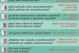010 Essay Example Learning Spanish In How To Frightening Say Google Translate Persuasive