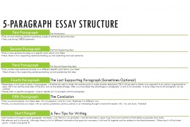 010 Essay Example Opening Sentences For Essays Introduction Paragraph From To How They Are Good Sl Examples First College Great Unique Of Paragraphs Starting