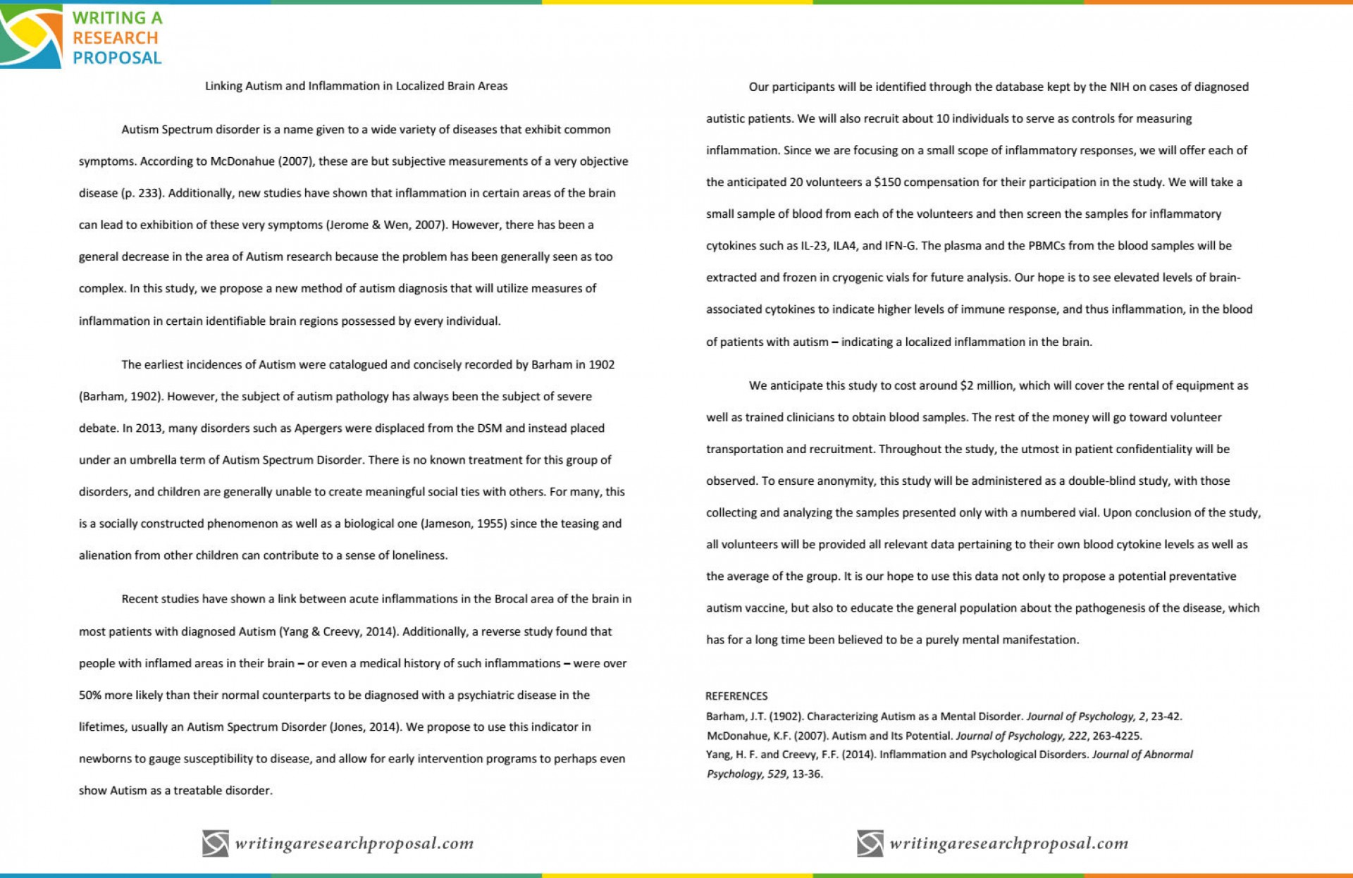 010 Essay Format Apa Researchproposalapa Fantastic Sample 500 Word Cover Page 1920