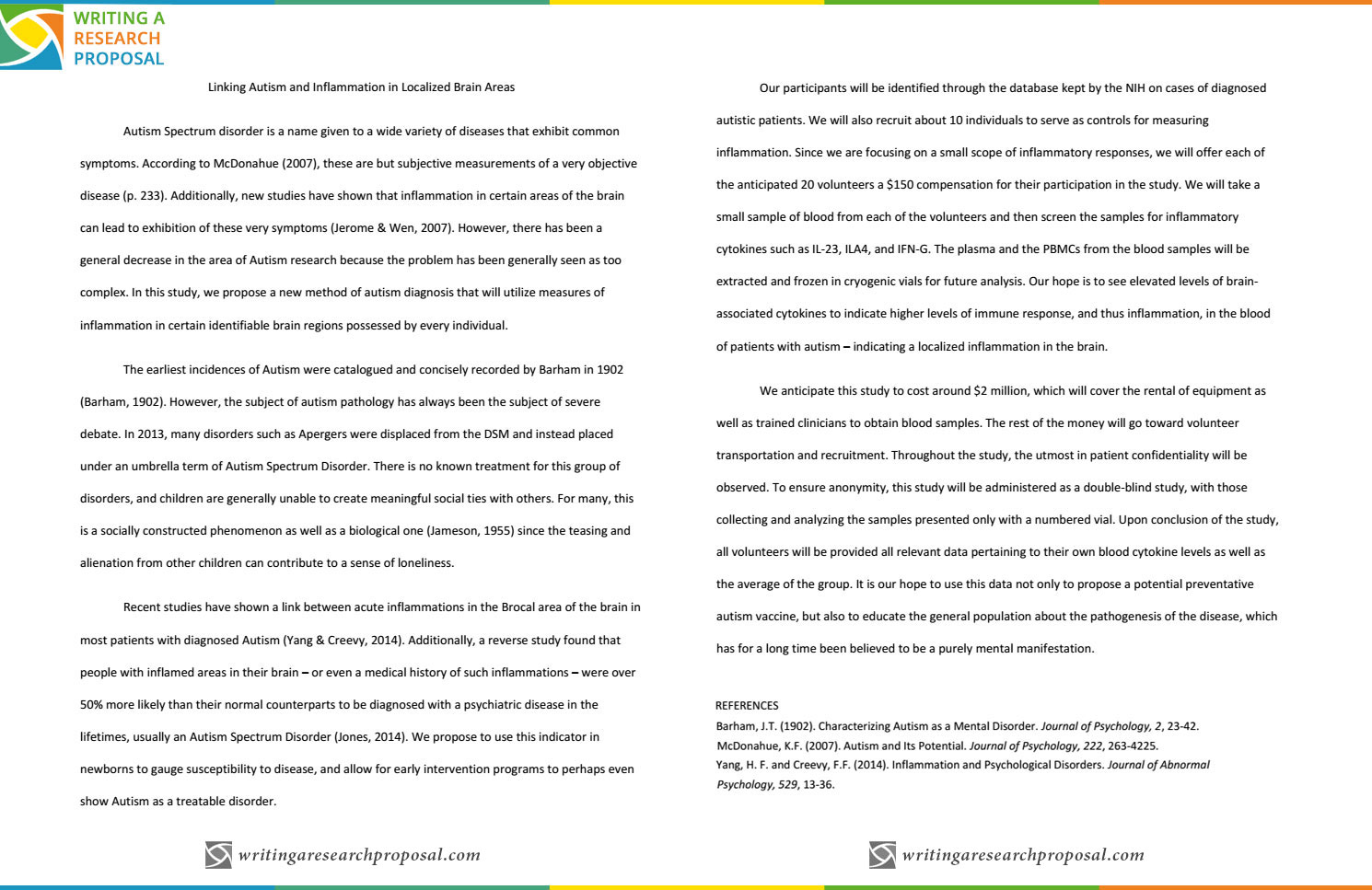 010 Essay Format Apa Researchproposalapa Fantastic Sample 500 Word Cover Page Full