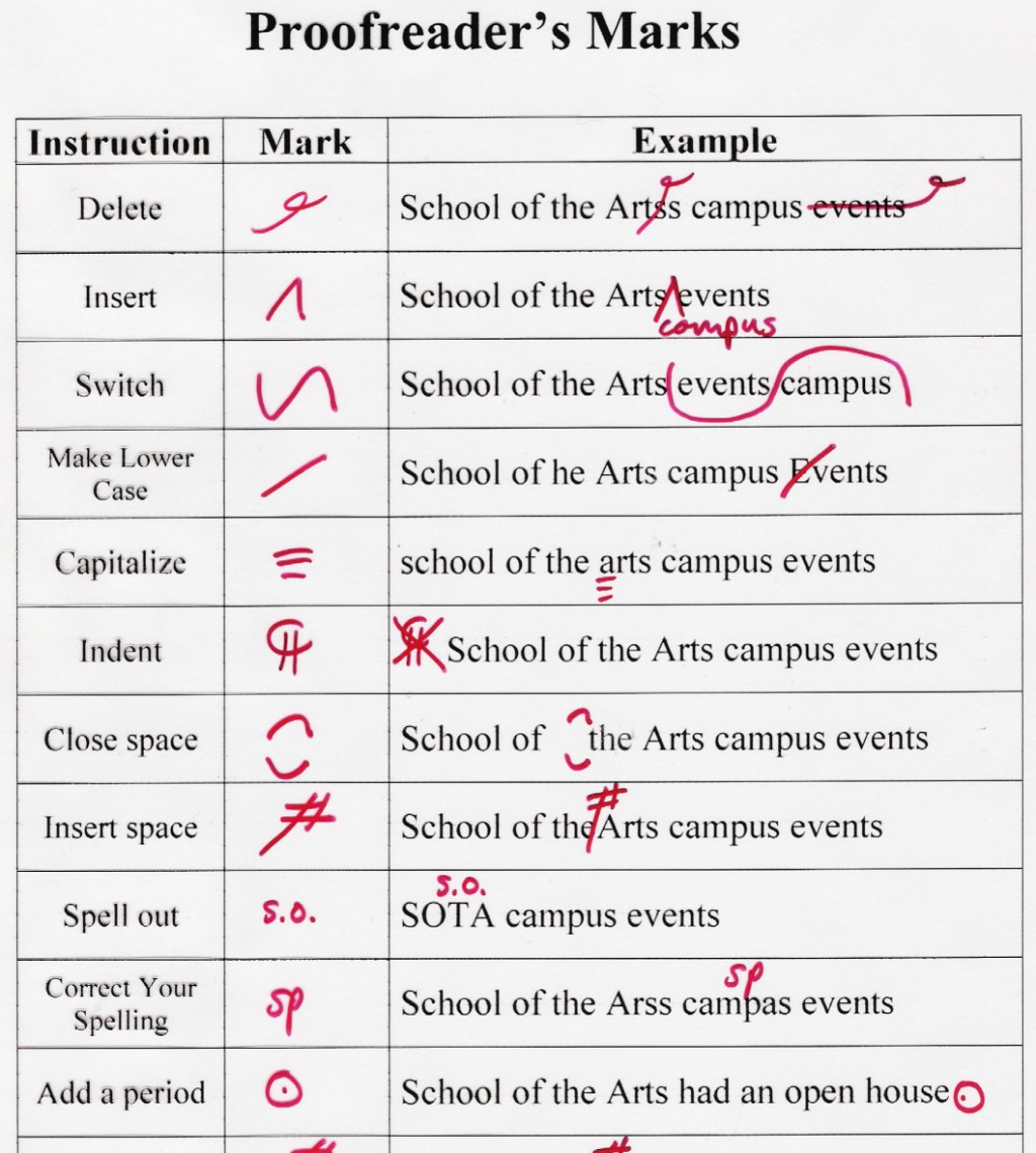 010 Essay Grammar Check My Images About Grammer Infographics College Checker Proofreaddingmar Beautiful For Mistakes In Spanish Large