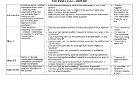 010 Essay Plan Tok Stirring Planning Worksheet Example Template Pdf