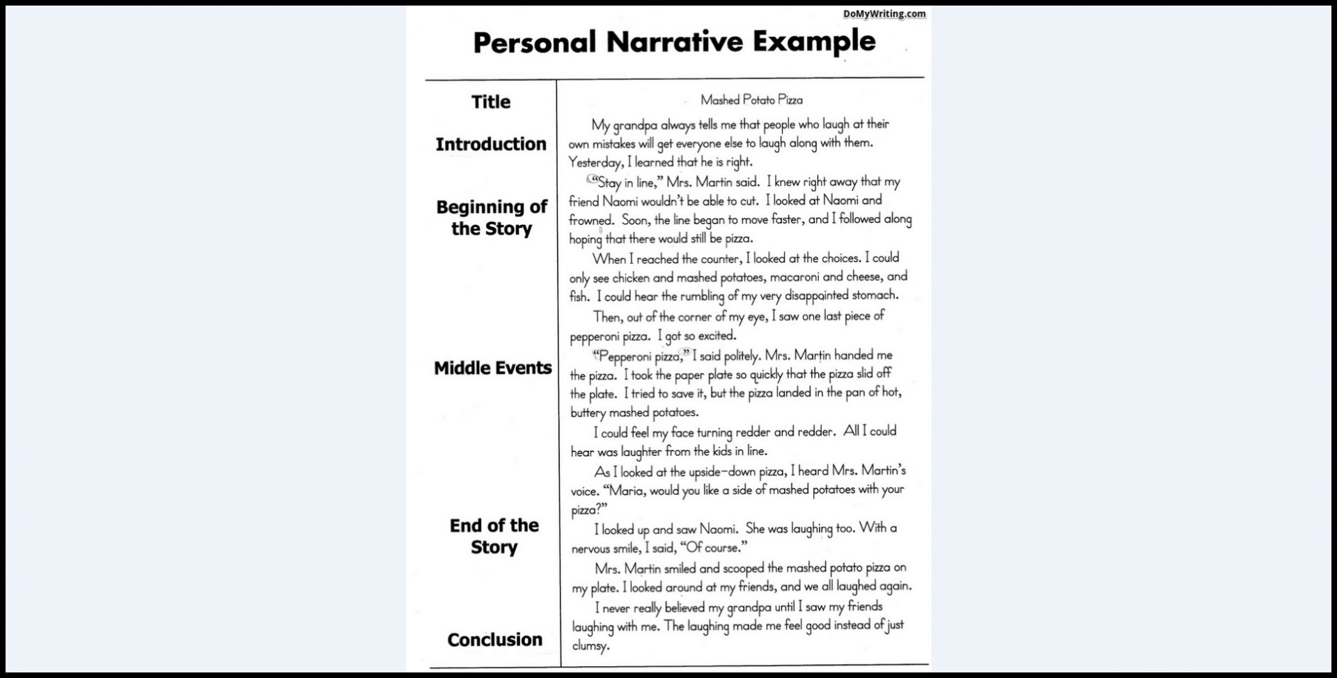 010 Example Of Narrative Magnificent Essay Examples A About Yourself Pdf Outline 1920