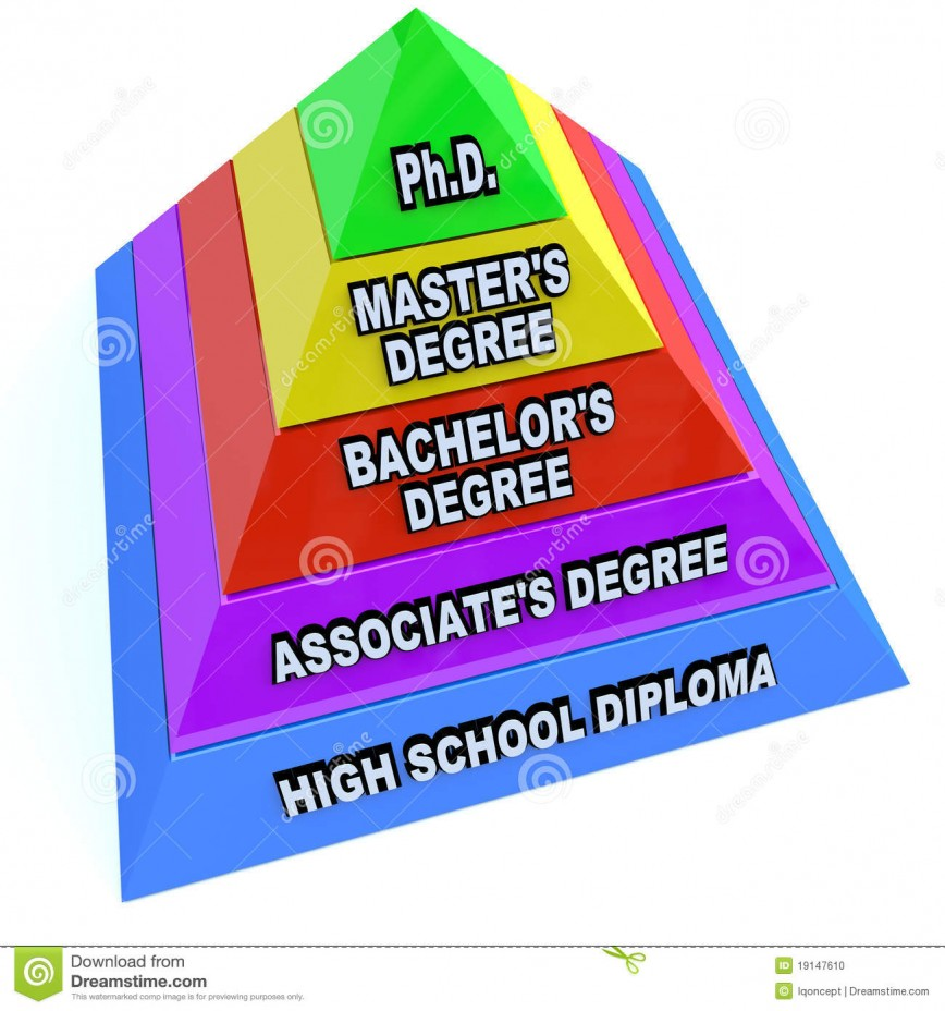 010 Higher Learning Education Degrees Pyramid 123helpme Free Essay Code Excellent 868