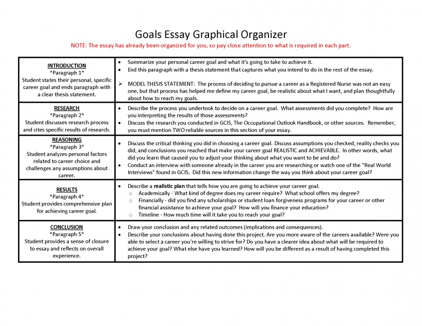 006 Professional Goals Essay Career Goal Personal Statement