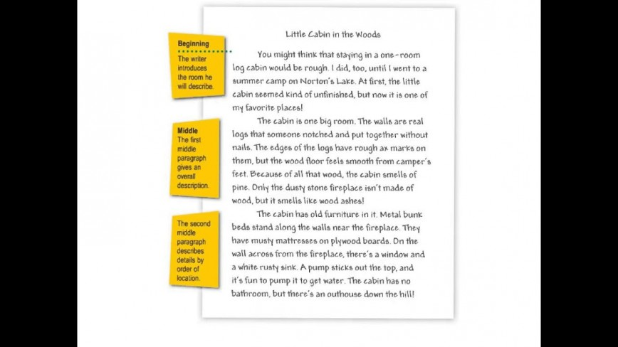 010 Maxresdefault Descriptive Essay Ideas Breathtaking For College Fun Writing Activities High School
