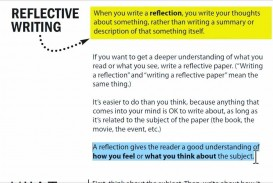 010 Maxresdefault How To Write Reflection Essay Awesome A Reflective Introduction Example On An Article Course