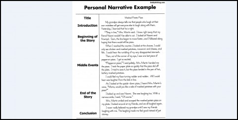 010 Narrative Essay Example Surprising Examples Writing Tips Pdf College 480