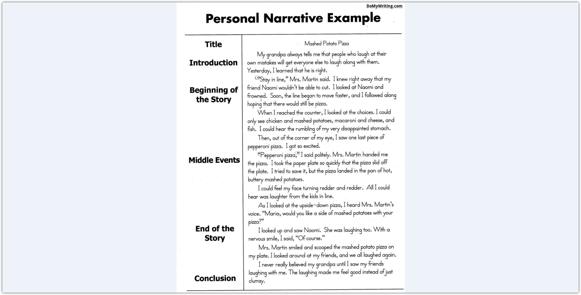 010 Narrative Essay Example Surprising Examples Topics 8th Grade College Full
