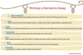 010 Narritive Essay Example Narrative Unforgettable Format Prompts Rubric