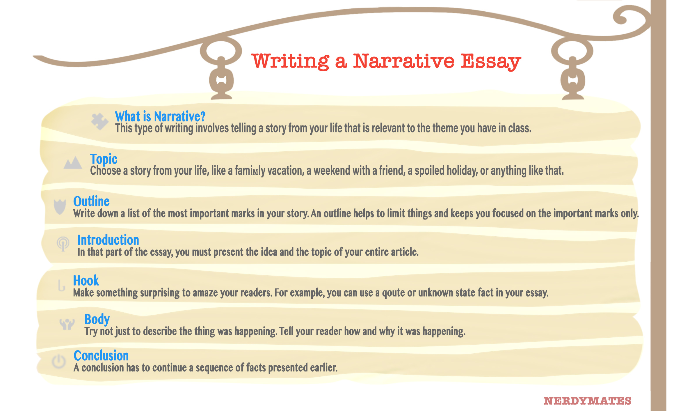 010 Narritive Essay Example Narrative Unforgettable Format Prompts Rubric Full