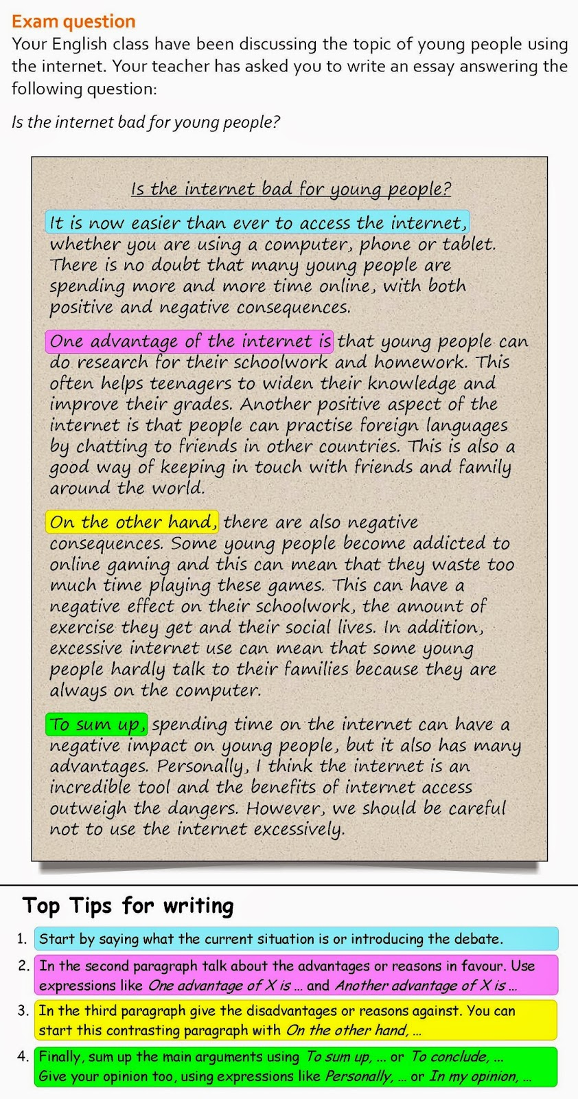 010 Opinion Essay B2w A For And Against 0 Magnificent Prompts 6th Grade Examples 3rd Full