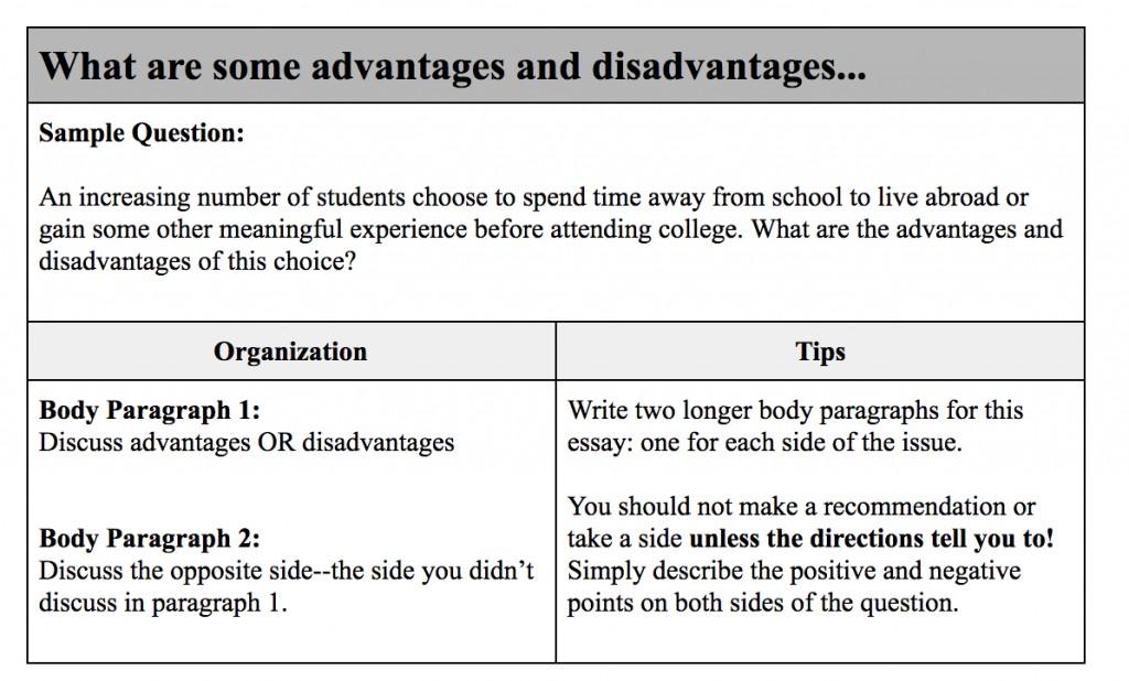 010 Organization Of Essay Fascinating Expository Persuasive Methods For Argumentative Essays Large