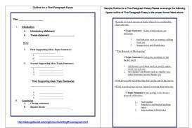 010 Paragraph Essay Format Example Bunch Ideas Of Outline Persuasive Template Az Unique Dreaded 5 Five Pdf