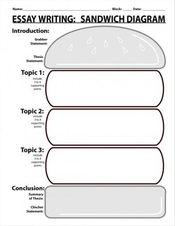 010 Paragraph Essay Graphic Organizer Hamburger Writings And Essays Inside Elementary Example Wonderful Five High School Definition 5 Pdf 360
