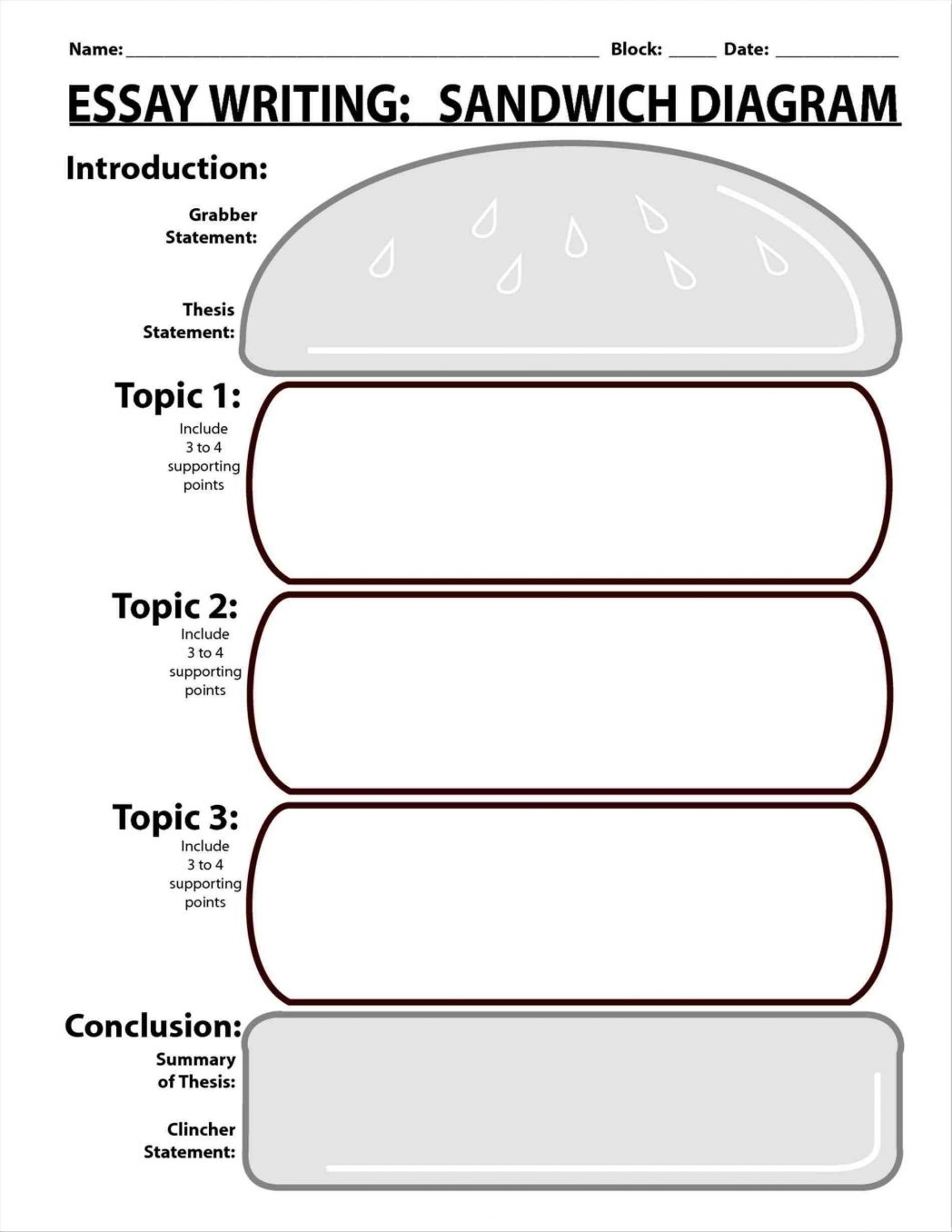 010 Paragraph Essay Graphic Organizer Hamburger Writings And Essays Inside Elementary Example Wonderful Five High School 5 Middle Pdf Organizer-hamburger Full