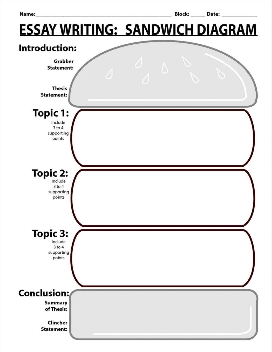 010 Paragraph Essay Graphic Organizer Hamburger Writings And Essays Inside Elementary Example Wonderful Five High School Definition 5 Pdf Full