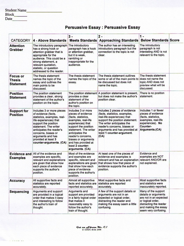 010 Persuasive Essay Rubric Example Stunning Argumentative Grade 10 8th Doc Middle School Pdf Large