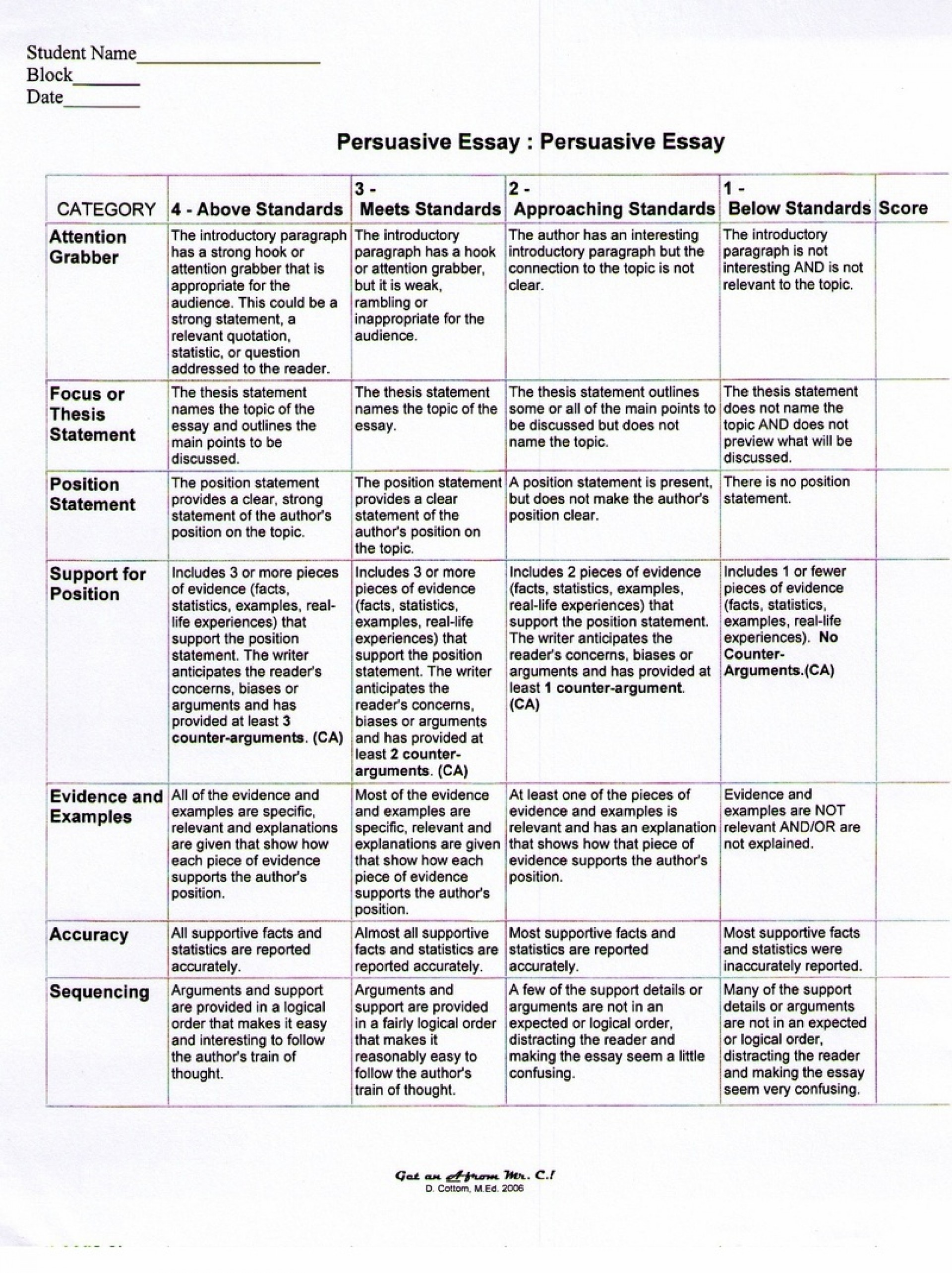 010 Persuasive Essay Rubric Example Stunning Argumentative Grade 10 8th Doc Middle School Pdf 1920
