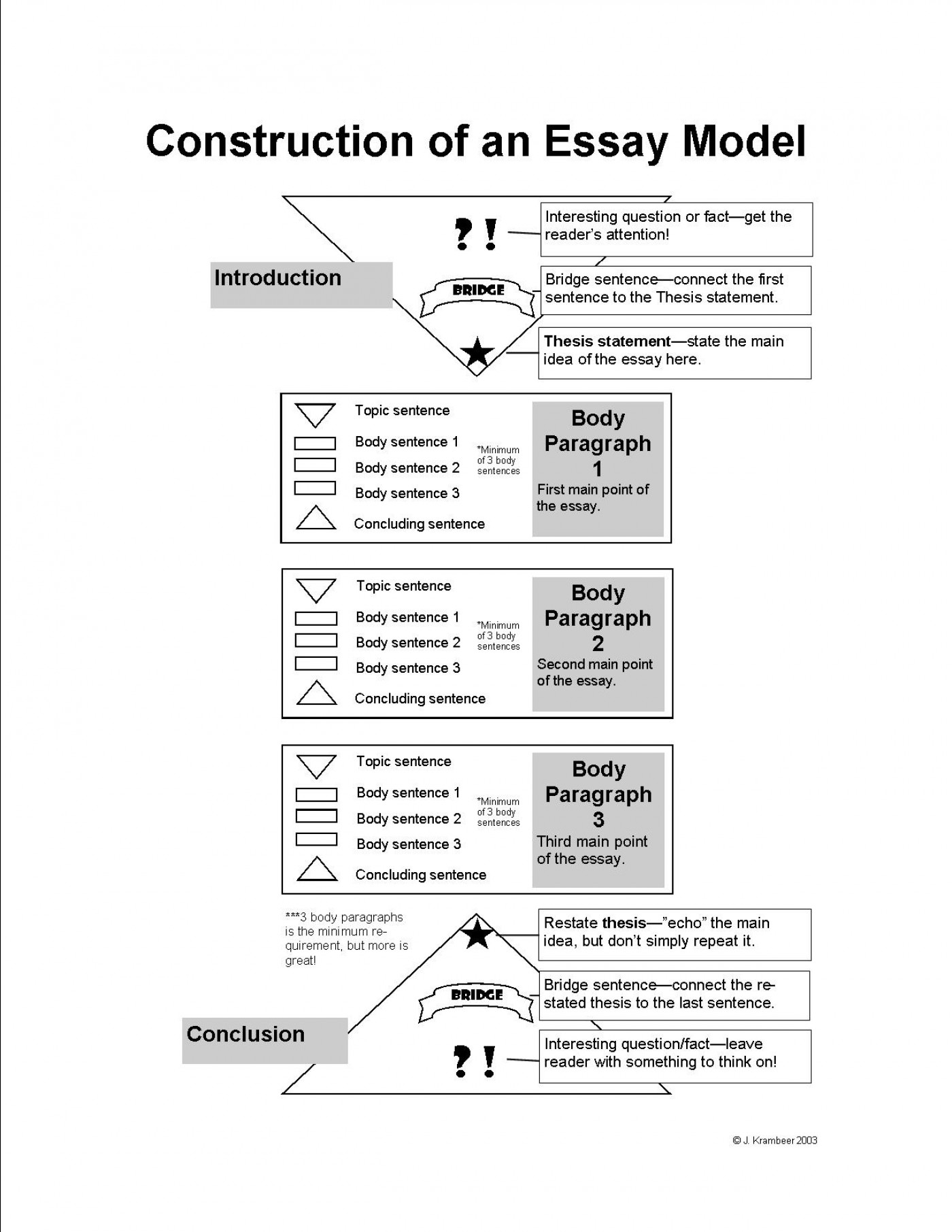 Nonfiction essay writing prompts